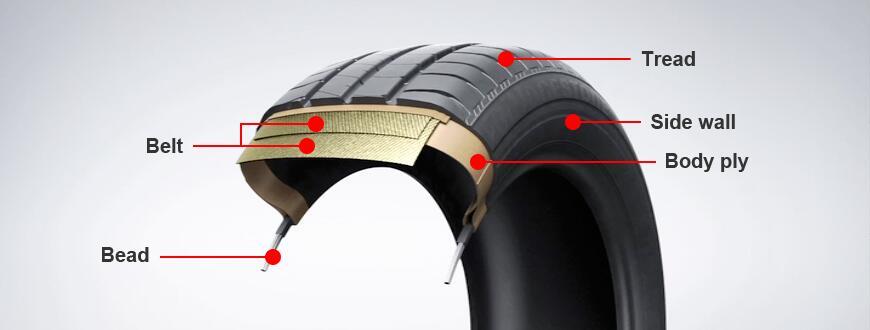 Structure Basic Knowledge Of Tires Products Bridgestone