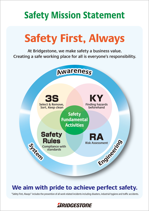 Safety Industrial Hygiene Csr Bridgestone Corporation